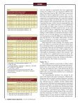 Does feeding diets containing DDGS affect pork quality? - Page 4