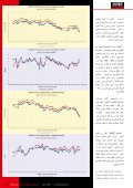 طبق ازاحة SVEC نم - TELE-satellite - Page 4
