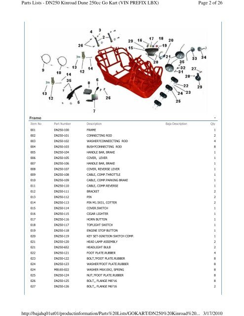 Parts Lists - DN2