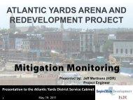 Mitigation Monitoring
