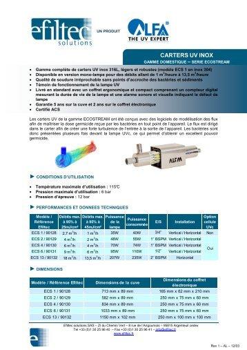 CARTERS UV INOX - Efiltec solutions