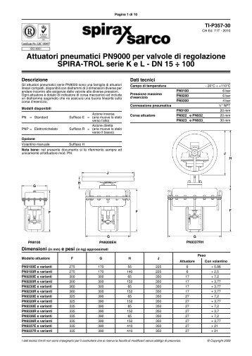 Attuatori pneumatici PN9000 per valvole di regolazione SPIRA ...