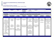 Electronic Portfolio Required Content Chart (pdf) - LCSC Education ...