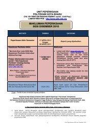makluman peperiksaan sesi disember 2010 - Politeknik Kota Bharu