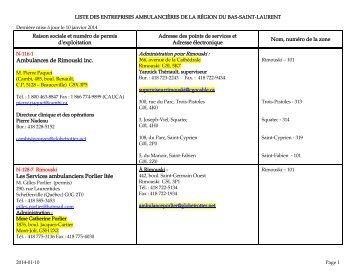 liste des entreprises ambulancières de la région du bas-saint-laurent