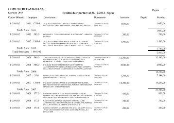 COMUNE DI FAVIGNANA Residui da riportare al 31/12/2012 - Spesa
