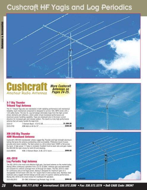 Antennas & Accessories Cu