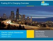 Fueling EV's Charging Overview - FPL.com