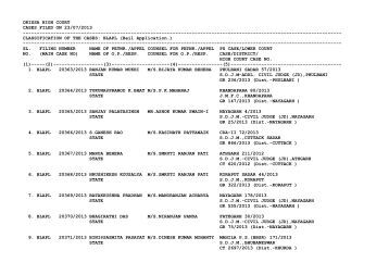 New Cases filed on 23/07/2013 - Orissa High Court