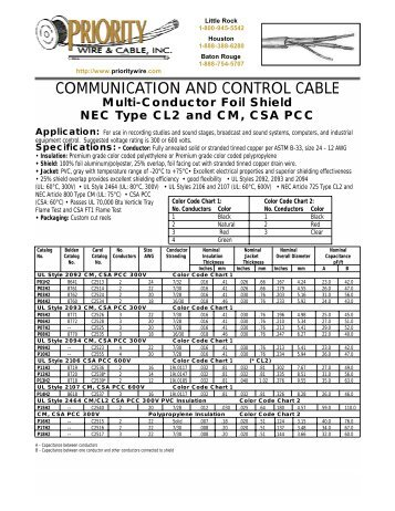 Priority Wire Cable Little Rock - WIRE Center •