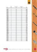 HSS twist drill DIN 338 - Feida Tools Deutschland GmbH - Page 7