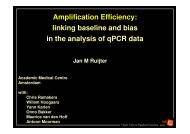 Amplification Efficiency: linking baseline and bias in the analysis of ...