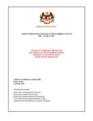Surat Pekeliling Kemajuan Pentadbiran Awam Bil. 1 Tahun 1997