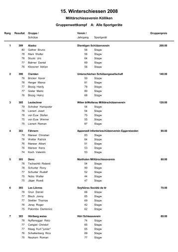Gruppenrangliste Kategorie A detailiert - Militärschiessverein Kölliken