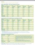 2010 Atlas Brochure - JJ Stanis & Company, Inc. - Page 6