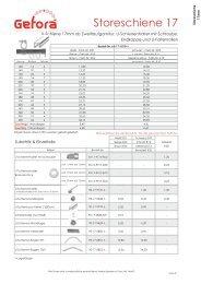 Informationen zum Produkt [PDF] - Gefora