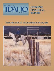 citizens' financial report - Office of the State Controller - Idaho.gov