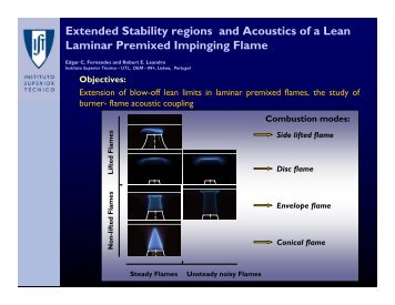 Extended Stability regions and Acoustics of a Lean Laminar ...