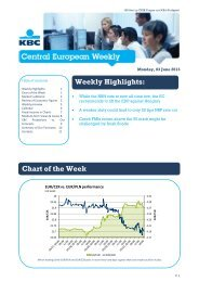 Chart of the Week Weekly Highlights: - Patria.cz