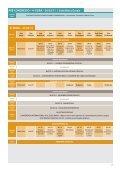 11º Congresso de Cirurgia Espinhal - Page 5