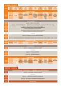 11º Congresso de Cirurgia Espinhal - Page 6