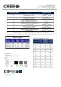 Codice prodotto - Cree - Page 2