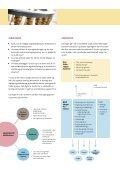 Læs PDF - BDO - Page 2