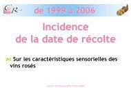 Incidence de la date de récolte - Union des oenologues de France