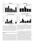 Quantification of the vacuolation (spongiform change) and prion ... - Page 4