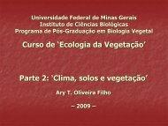 Clima, solos e vegetação - ICB - Universidade Federal de Minas ...