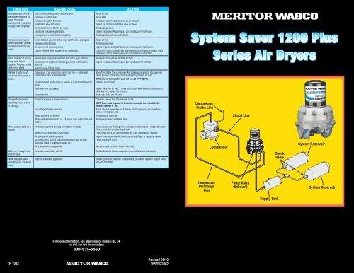 TP-1033 (Side 1).ai - Meritor WABCO on