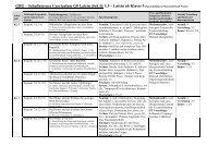 GBG – Schulinternes Curriculum G8 Latein (Sek I): L5 – Latein ab ...