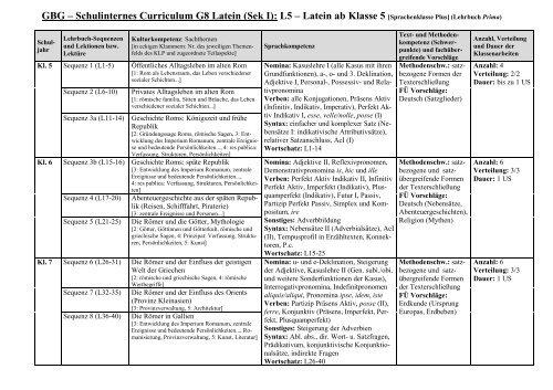 Gbg Schulinternes Curriculum G8 Latein Sek I L5