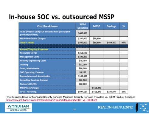 In-house SOC
