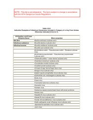 examples of Category A infectious substances