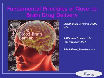 Nose to Brain Drug Delivery