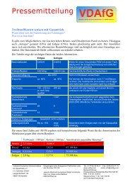 als pdf-Datei - Alternative Autogas