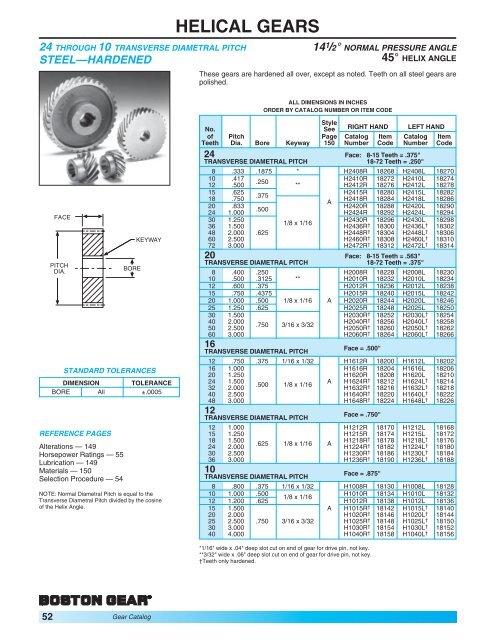 CI HELICAL GEARS G Boston Gear X221-2B-67