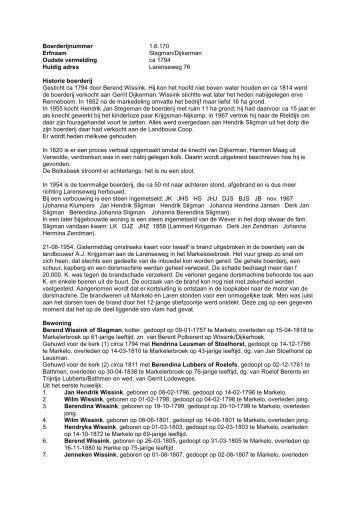 1.6.170 Boerderij Slagman / Dijkerman ... - De Hofmarken