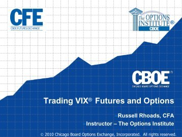 VIX Futures / Options - Interactive Brokers