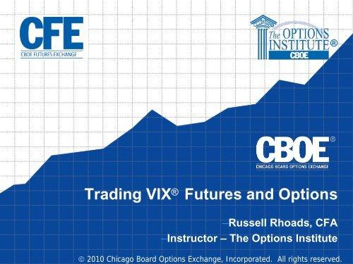 vix options brokeris)