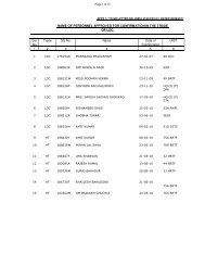 CONFIRMATION LIST 2011 GREF SUBORDINATE - Bro.nic.in
