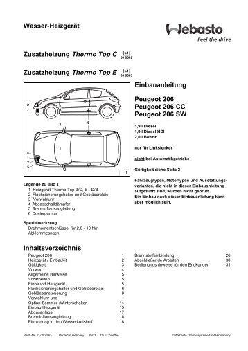 Wasser-Heizgerät Zusatzheizung Thermo Top C ... - AutoExtrem.de
