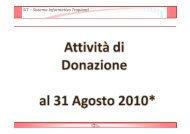 SIT – Sistema Informativo Trapianti - Adofvg.it