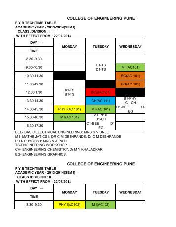 First year sem ii time table jan may 2013 for Rdvv 5th sem time table