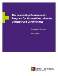 The Leadership Development Program for Women Executives in ...