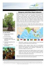 Valuasi Ekonomi Ekosistem Hutan Mangrove Dan Peran Masyarakat