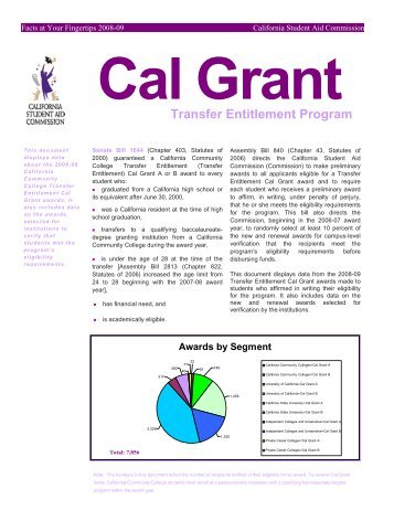 Transfer Entitlement Program - CSAC California Student Aid ...