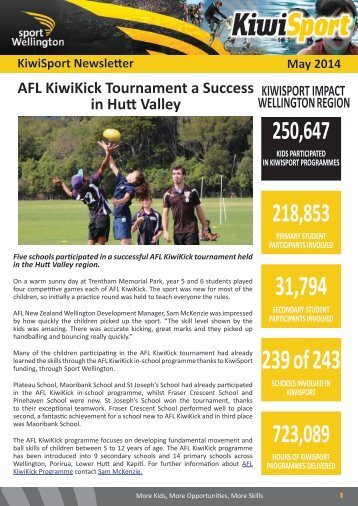 Wellington-KiwiSport-Newsletter-May-2014