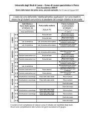 Orario delle lezioni - II semestre - Corso di Laurea in Fisica